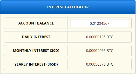 Bitcoin Interest Calculator